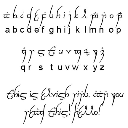 Lord Of The Rings Font Breecraft
